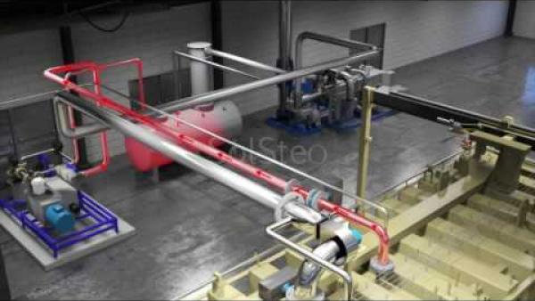 SOLSTEO - Industrial EO sterilization process